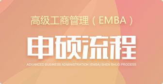 EMBA申硕流程都包含什么?