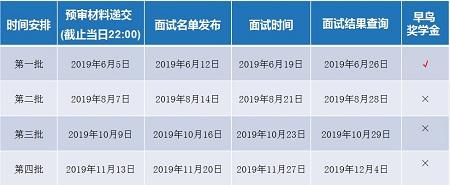 2019年复旦MPAcc招生预审时间安排