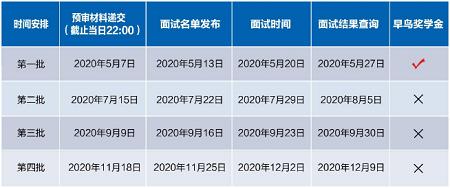 2020年复旦MPAcc招生预审时间预排