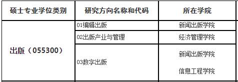北京印刷学院2021年硕士研究生招生专业