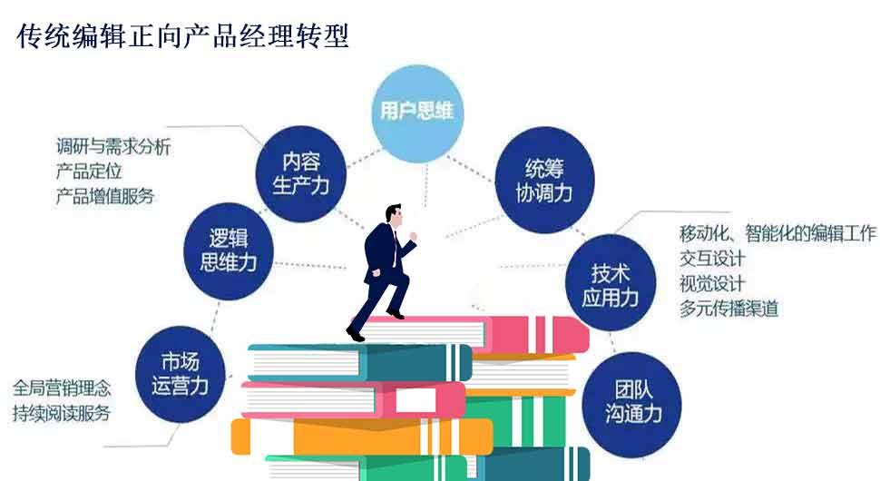 掌握数字出版专业技能,展望未来